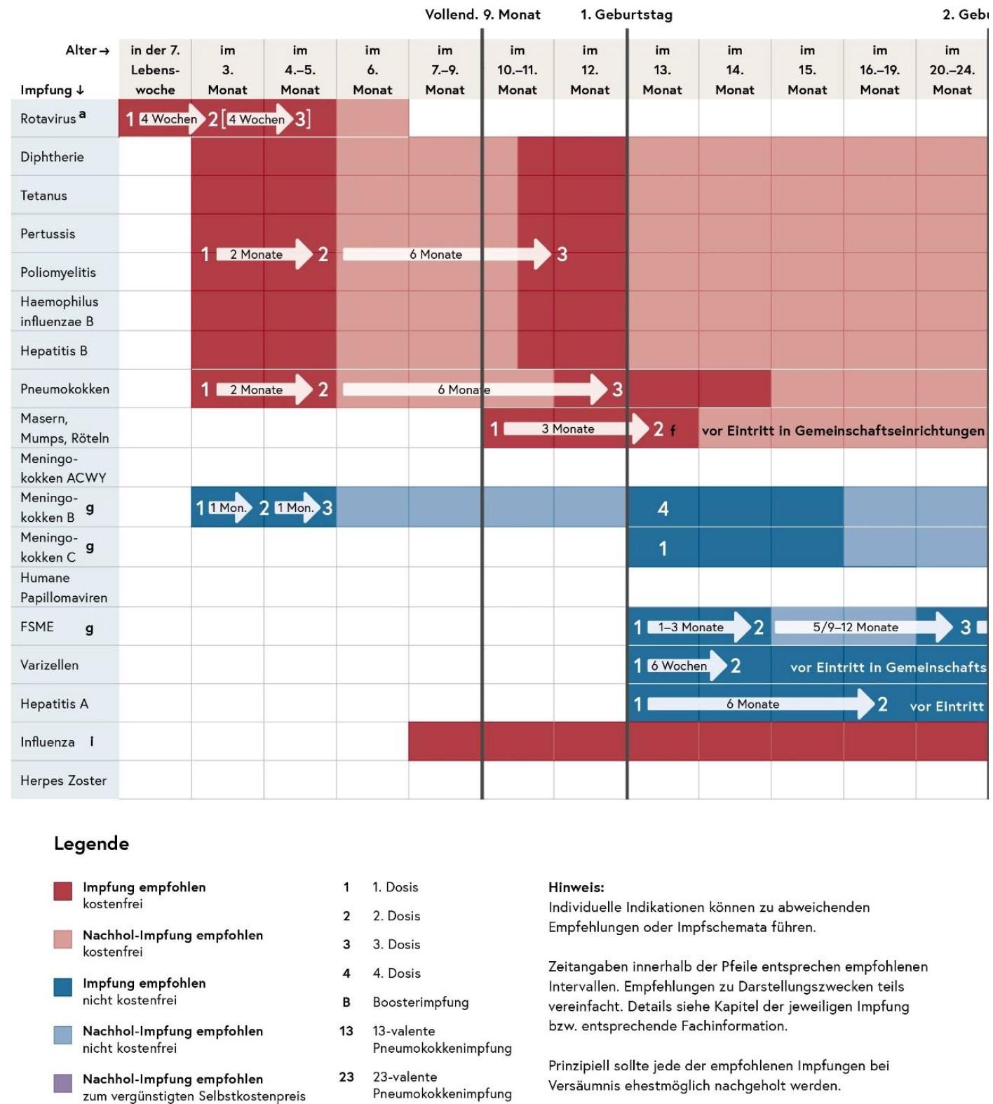 Impfplan 2021 3